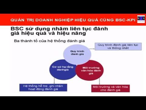 QUAN-TRI-DOANH-NGHIEP-HIEU-QUA-BANG-BSC-KPI-WIN-TWO-WIN